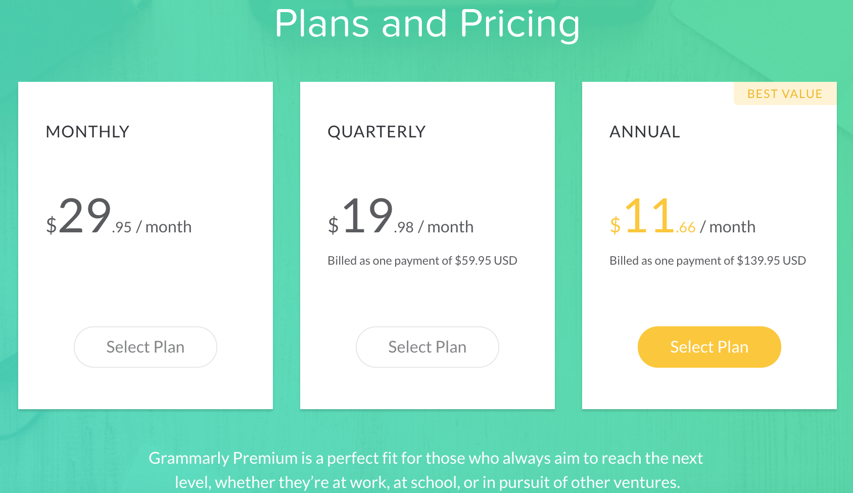 grammarly-cost-for-premium