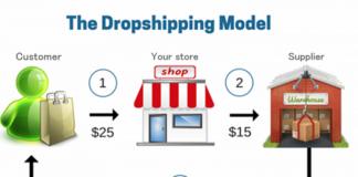 Dropshipping tutorial for beginner