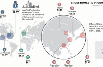 Mapping City Growth Under the New Normal