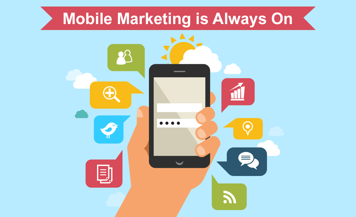 How does mobile marketing fit into the digital marketing strategy?