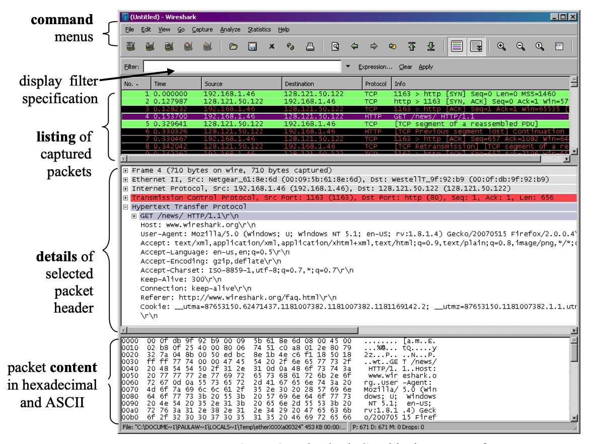 wireshark tutorial - Wireshark Graphical User Interface