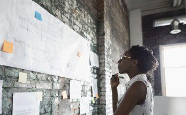 Why Goal Setting Tools Help Businesses Flourish