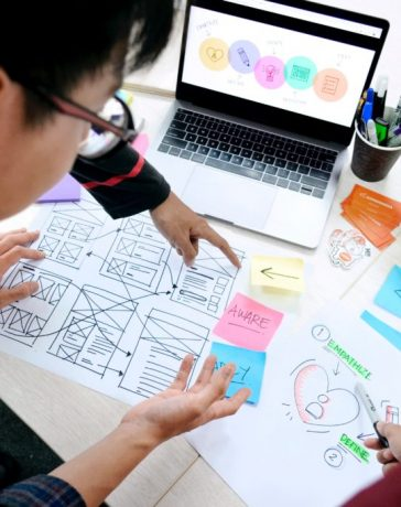 6 User Experience Mistakes That May Affect Your Brand