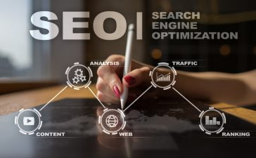 How Do I Measure The Return On Investment From Your SEO Service In 6 Months?