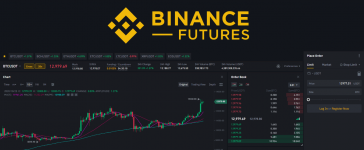 Binance Signup Offer To Earn 100% Cashback on Trading Fee